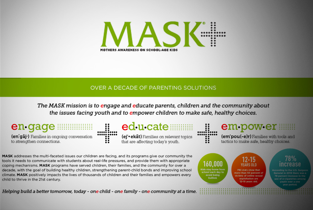 MASK: The Non-Profit Keeping Your Children Safe Online