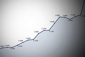 U.S. Fraud and Scam Statistics 2020 - $3.3 Billion Lost