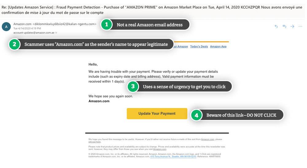 Amazon phishing email example