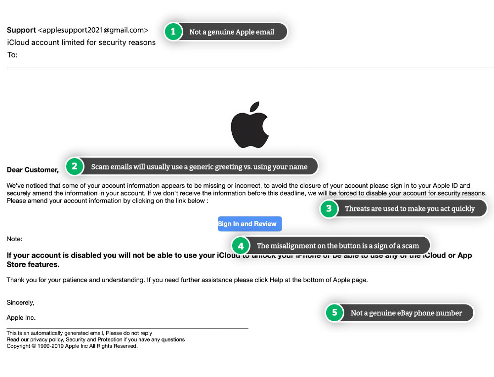 Example of an Apple phishing email