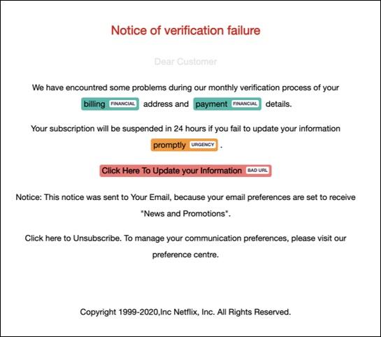 Example of Netflix verification phishing email